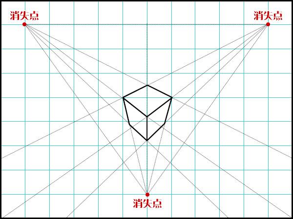 パースを使った絵の描き方 三点透視図法